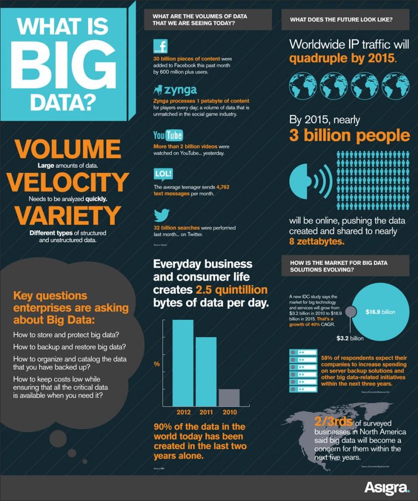 blog_tech_Big_Data_TEKST