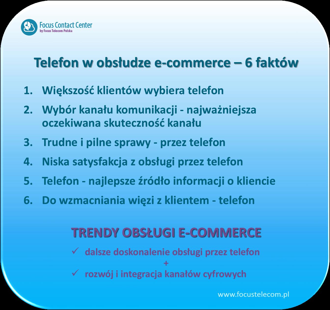 Telefon w obsłudze e-commerce podsumowanie