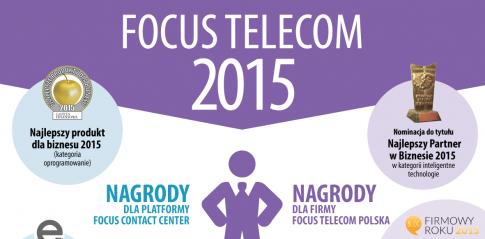 Fragment infografiki Focus Telecom i Focus Contact Center w 2015 roku