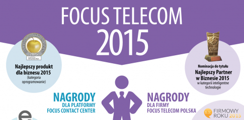 Fragment infografiki Focus Telecom i Focus Contact Center w 2015 roku