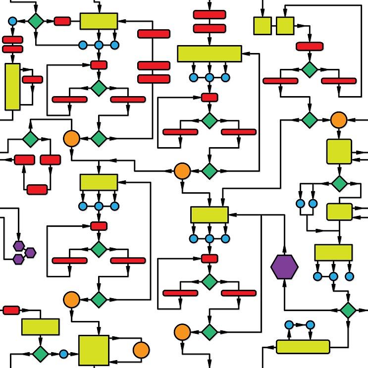 automatyzacja obsługi klienta - algorytm obsługi klienta VIP