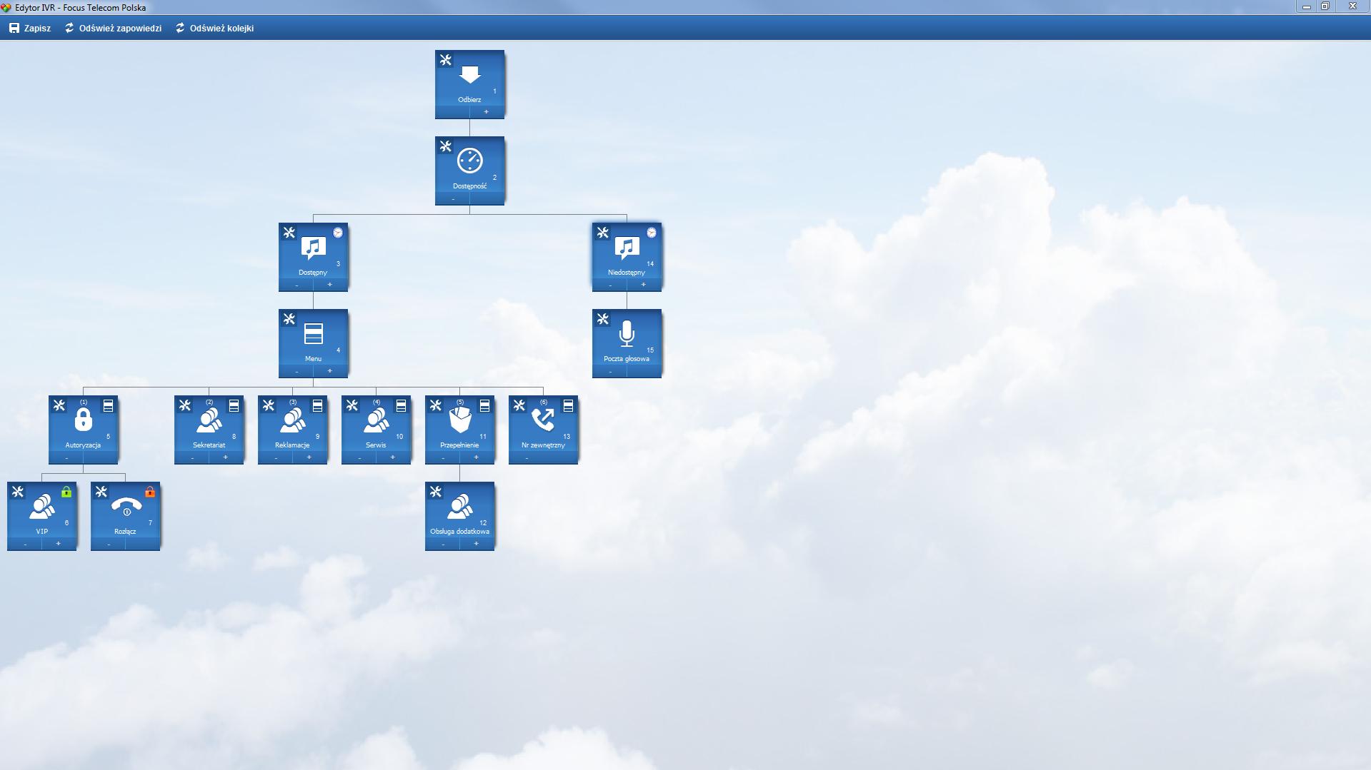 Jak przygotować menu IVR - schemat IVR builder